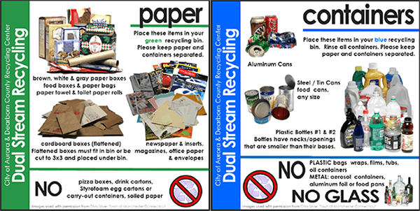 Recycling instructional infographic.